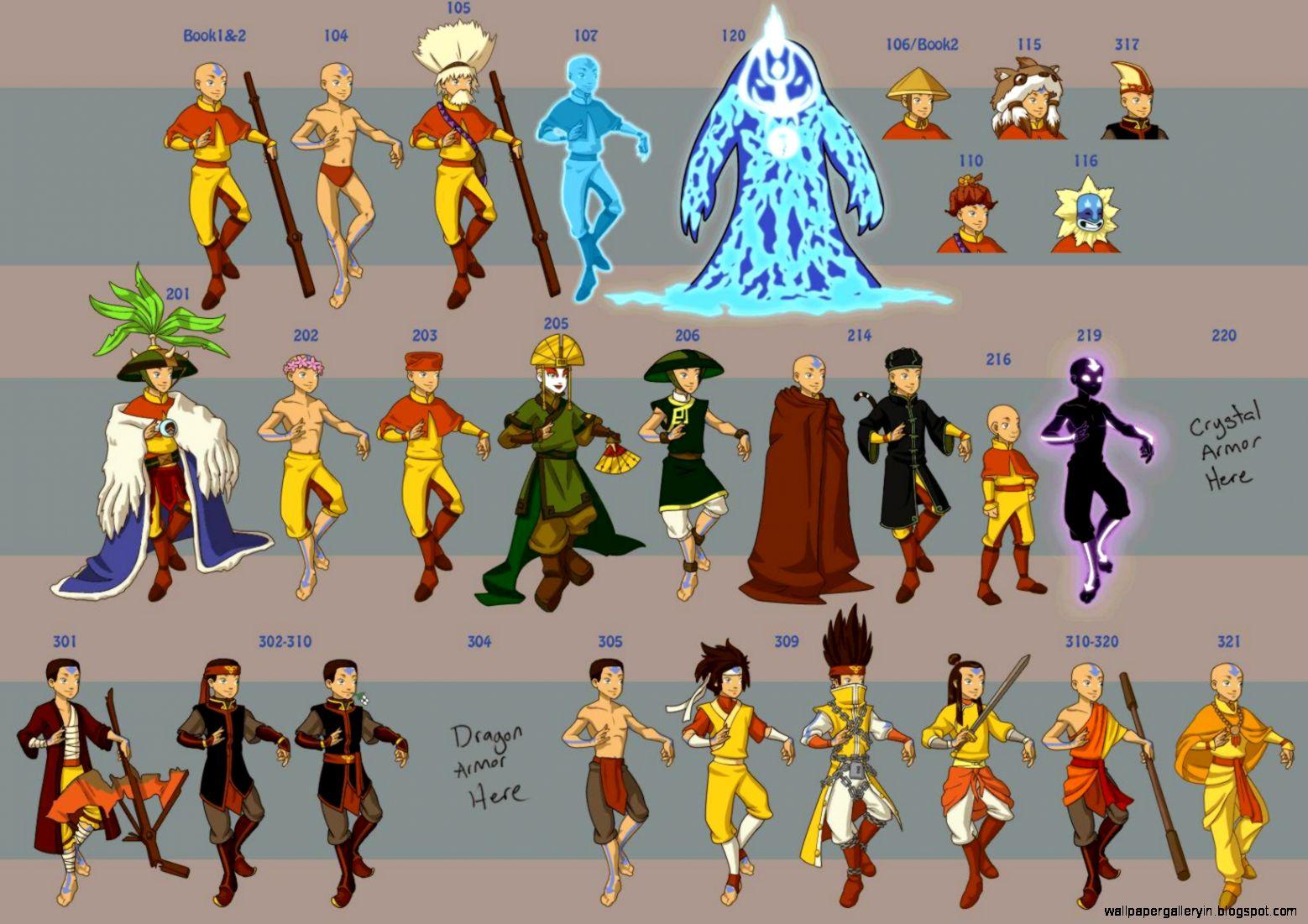 Avatar Aang The Last Airbender Wallpaper