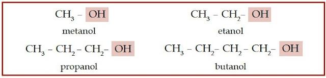 Struktur kimia dari sebagian senyawa alkohol