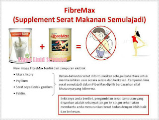 Alpha Lipid LifeLine , FiberMax