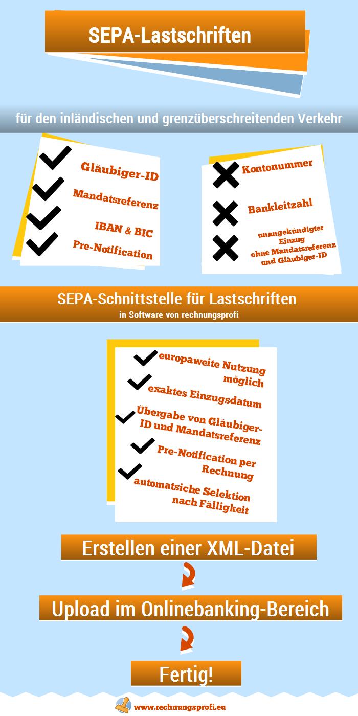 SEPA-Lastschriften für den inländischen und grenzüberschreitenden Verkehr