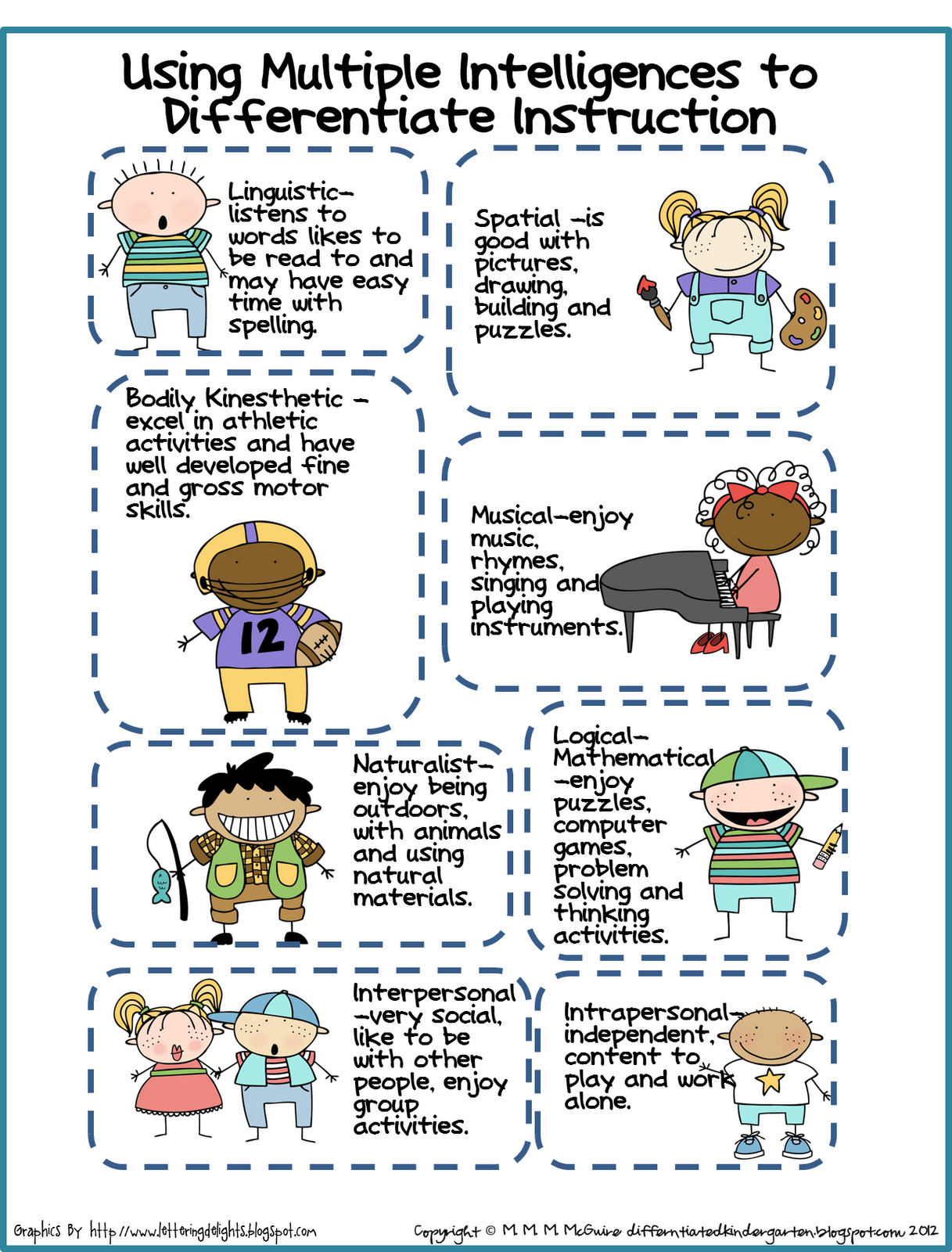Differentiated Instruction Strategies: Tiered Assignments