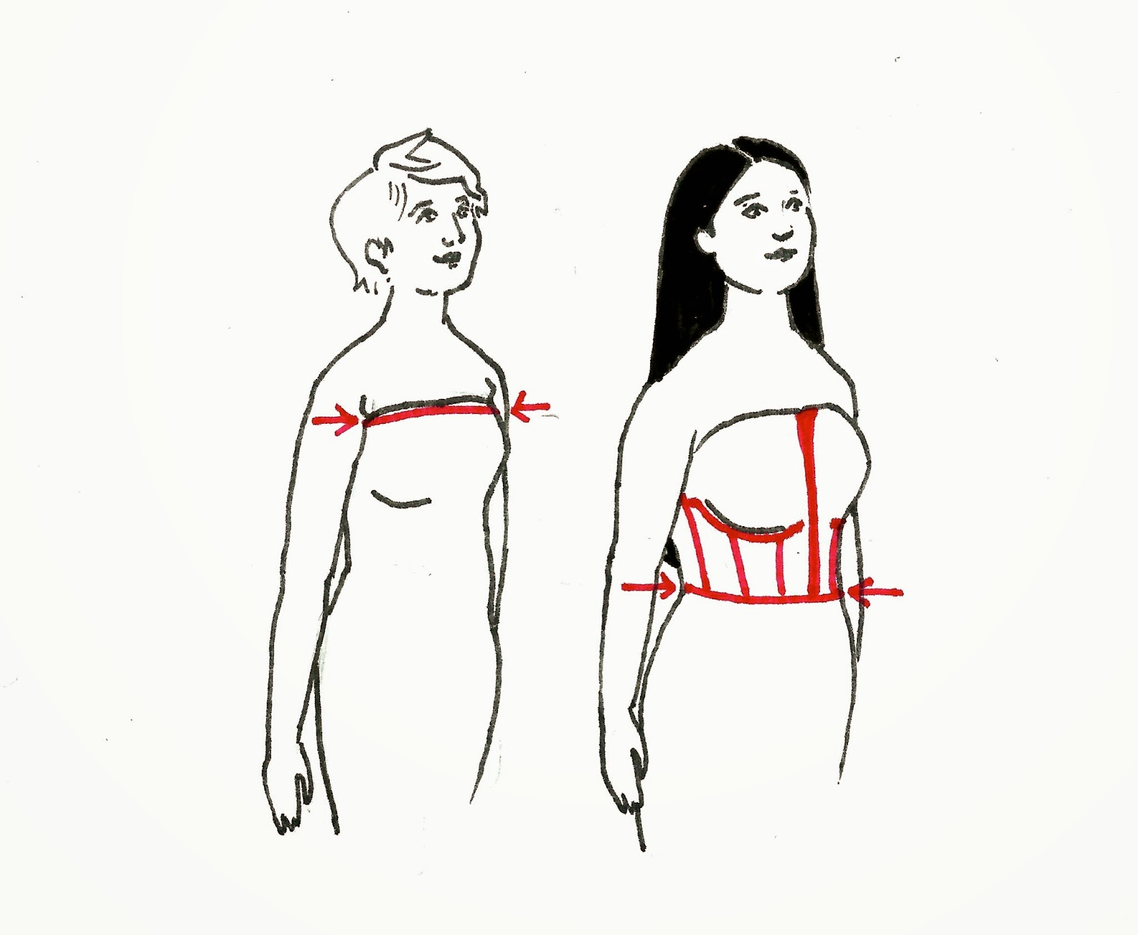 Illustration of two women with points marked at their waists in red.