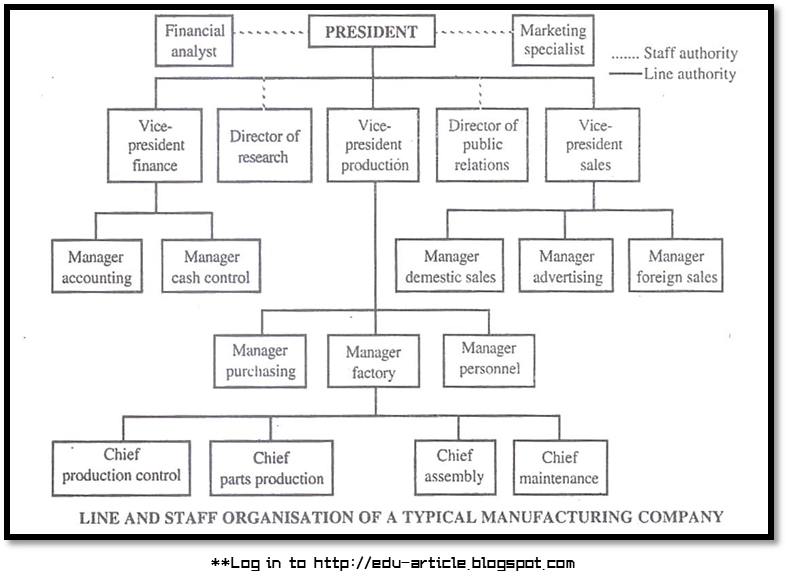 insufficient staff in an organization The effects of poor communication in an organization include the suffering of employee morale, overall innovation and levels of efficiency communication in some ways represents the lifeblood of an organization, and when it is faulty, desirable outcomes are much harder to achieve.
