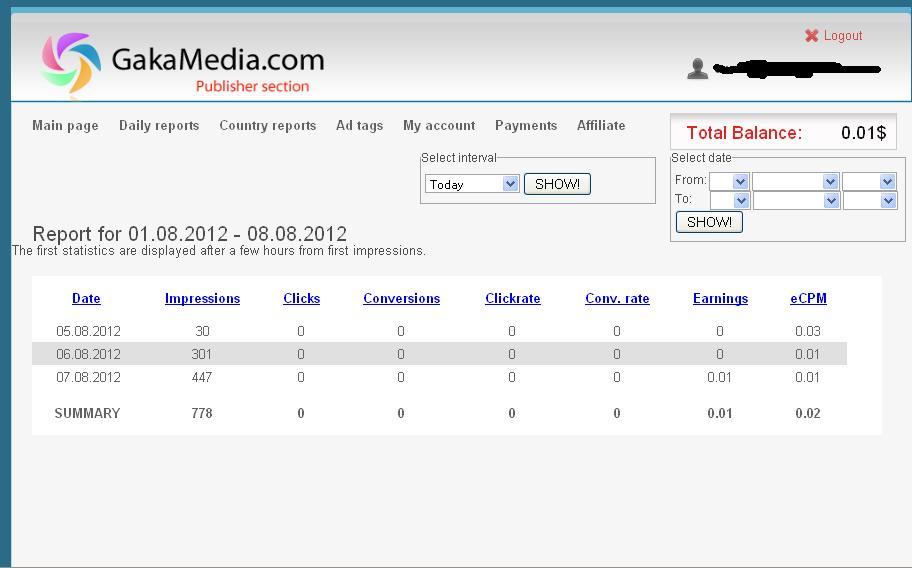 Gakamedia Earn Online Cpm Publisher Make Money Online