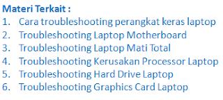 Panduan Komputer Lengkap
