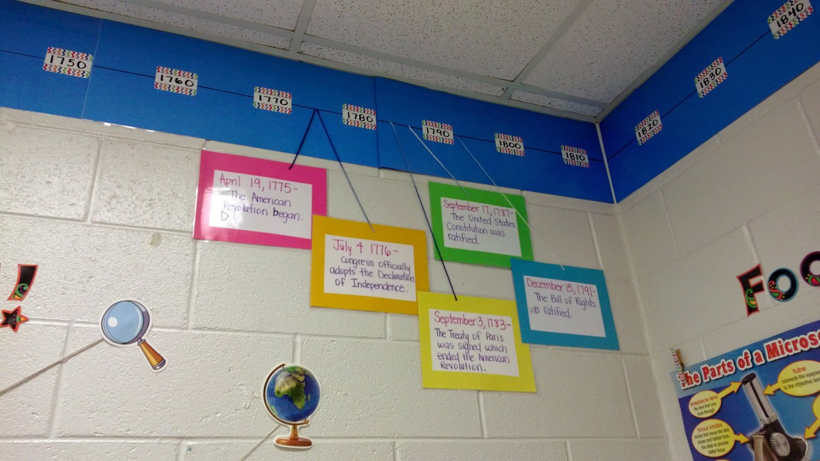 Classroom Theme Ideas For Upper Elementary : Creative ideas for the upper elementary classroom hodge