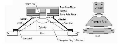 diagram ingram the parts of the speaker : speaker diagram parts - findchart.co