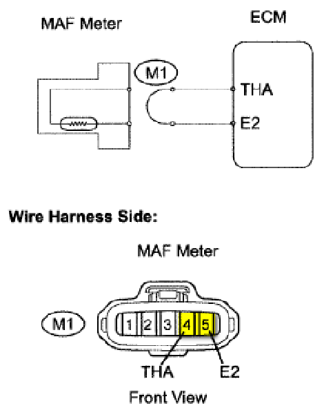 Mass air flow sensor wiring harness location of maf sensor on 2000 odyssey mass air flow sensor wire 08 legacy gt maf sensor mass air flow sensor 92 accord 2010 impala maf sensor location