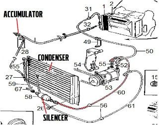 Honda Civic Cruise Control System Wiring And Circuit likewise Volvovacuumdiagrams moreover Replace Rear Trailing Arm Bushings 1998 Awd as well 1b3ue Thank Time 1990 Volvo 240 Dl furthermore Vol240 blogspot. on volvo 240 years