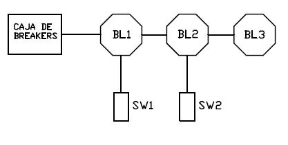 Instalacion de cajas para interruptores simple