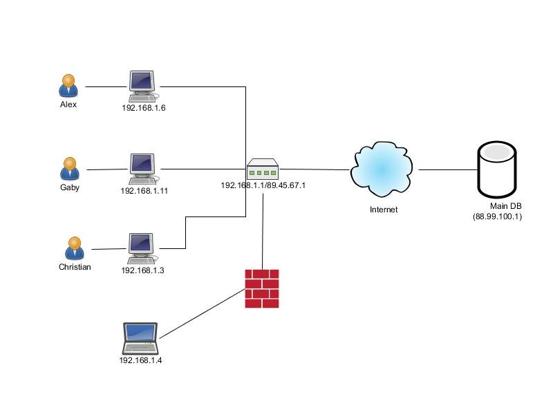 html network diagram photo album   diagramscollection jquery network diagram pictures diagrams