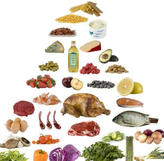 Bioqu mica ensayo de carbohidratos - Alimentos ricos en carbohidratos ...