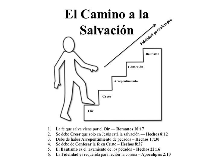 REFLEXIONES CRISTIANAS: ¿COMO ENSEÑAR LA SALVACIÓN A MI FAMILIA Y ...