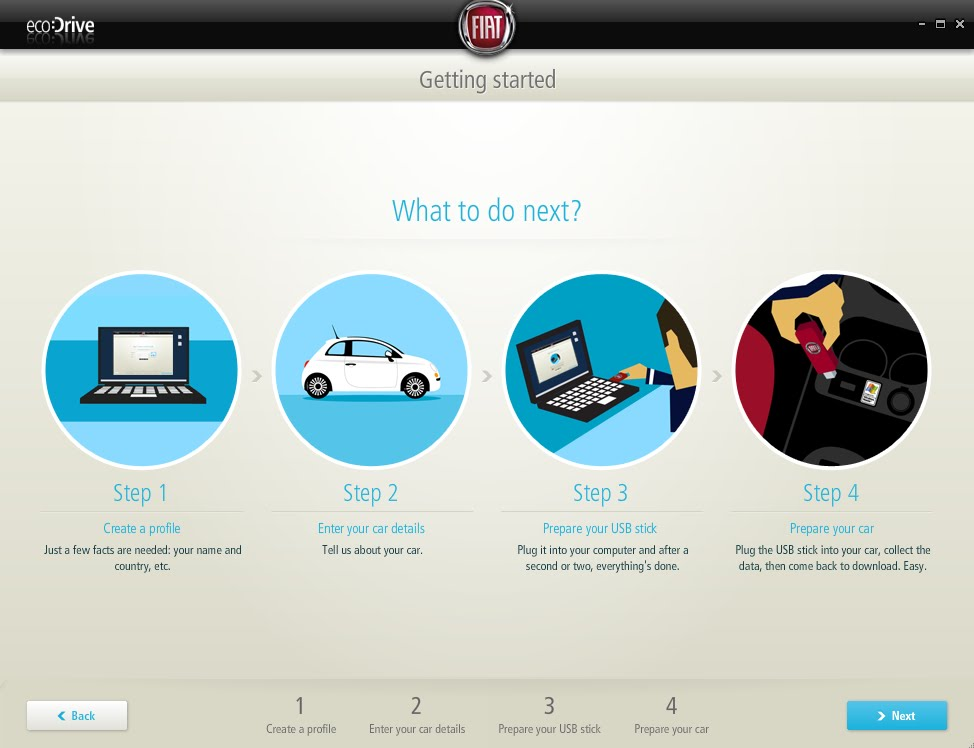 US Version of Fiat eco:Drive Released | Fiat 500 USA