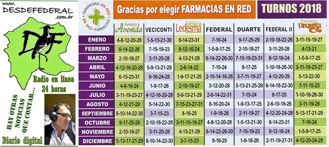 Farmacias de Turno en Federal - Entre Ríos