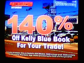 140% off Kelly Blue Book for your trade