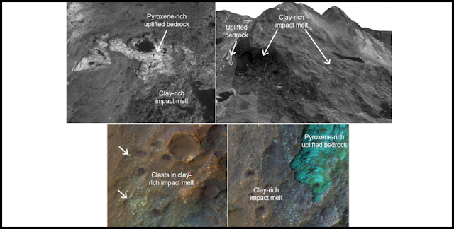 Clay minerals in Martian impact craters have often been assumed to have been formed the planet's earliest epoch, then uncovered by the impact. New research finds numerous clay deposits that appear to have formed after an impact event, suggesting that clay formation on Mars was not confined to the planet's most ancient period. Credit: NASA/JPL/University of Arizona/Brown University