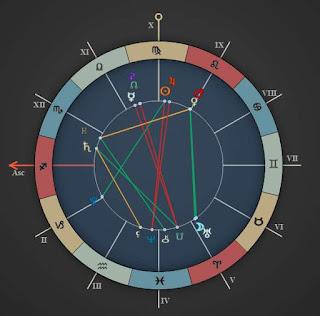gemini september 1 horoscope forecast