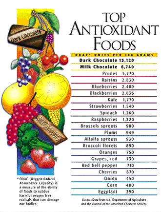 antioxidant cancer prevention few americans Antioxidant cancer prevention few americans are educated on antioxidants, and how antioxidants can help in our daily diet antioxidants are micro-nutrients that.
