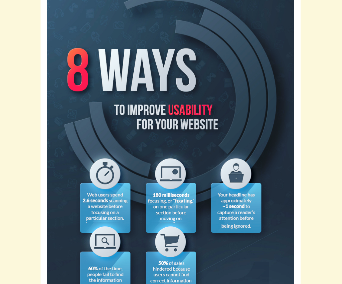 8 Ways To Boom Your Website's Usability [ Infographics ]
