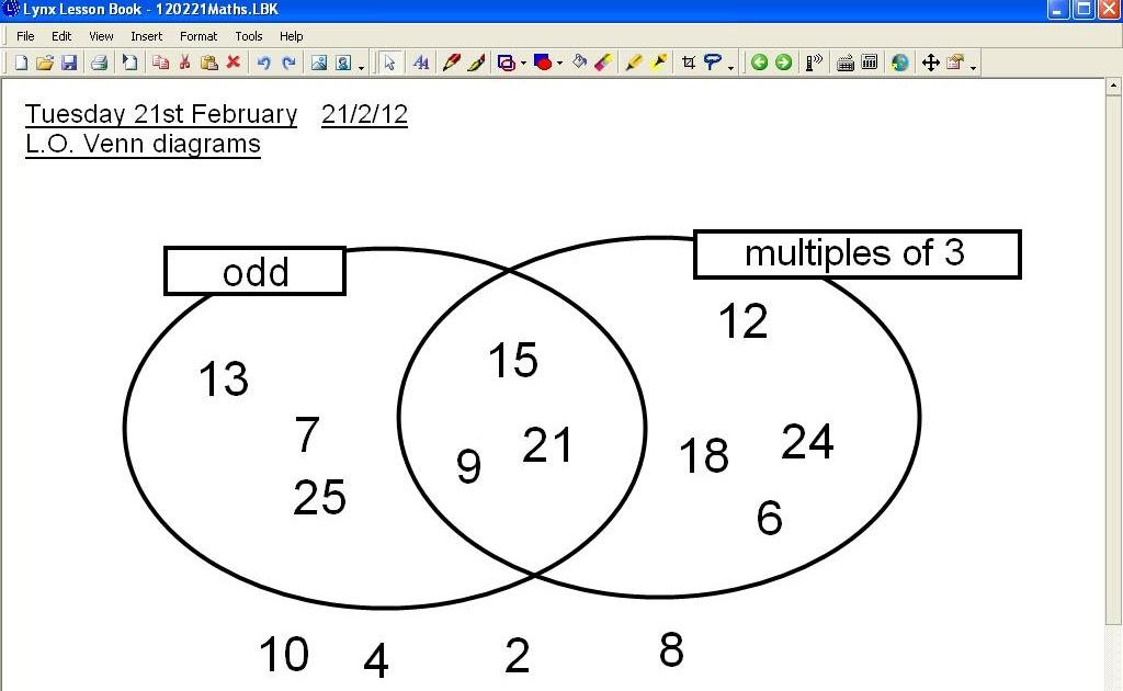 Mr Howes Class Maths Venn Diagrams