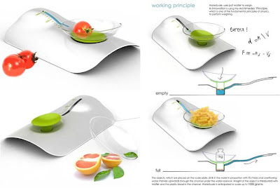 Creative Kitchen Scales and Cool Kitchen Scale Designs (15) 12