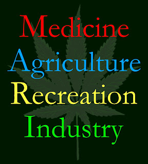 marijuana cannabis hemp for medicine agriculture recreation industry