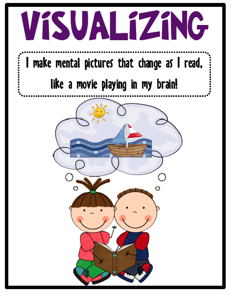 Image result for visualizing poster