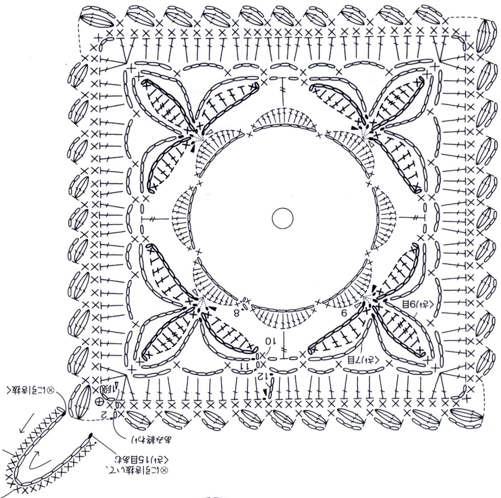 Схемы вязания оригинальных прихваток