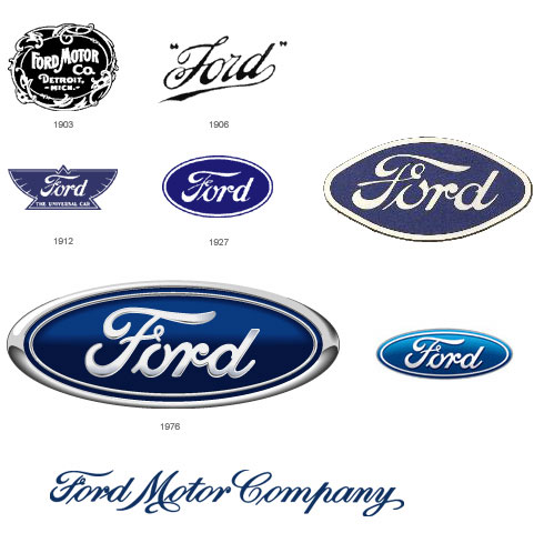 Logo Wallpaper  Ford Logo