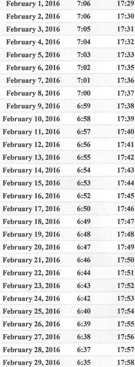 Virginia Beach, Virginia Sunrise & Sunset Chart
