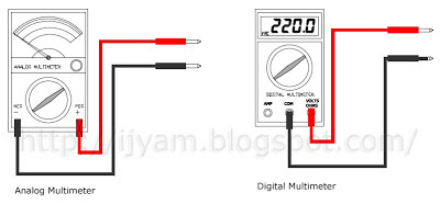 Two Basic Types of Multimeter - Analog and Digital Multimeter