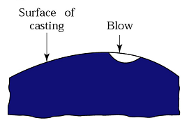 blow casting defect