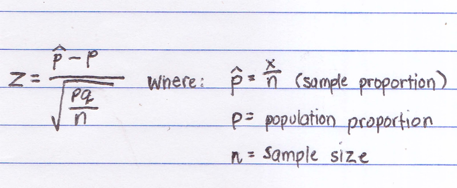 Formulation Of Hypothesis