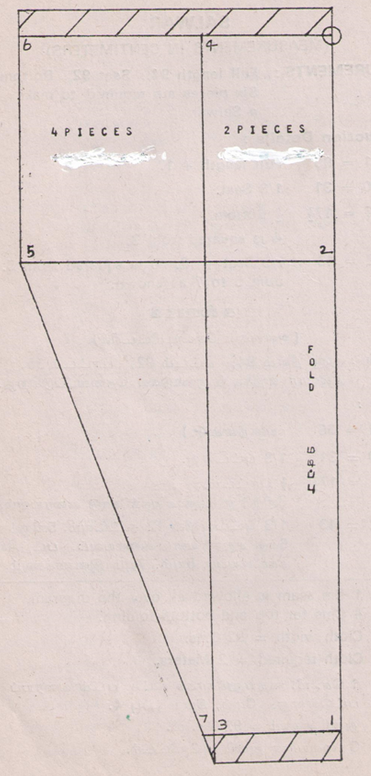 Drafting Details of Salwar