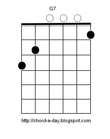 A New Guitar Chord Every Day: G7 Guitar Chord