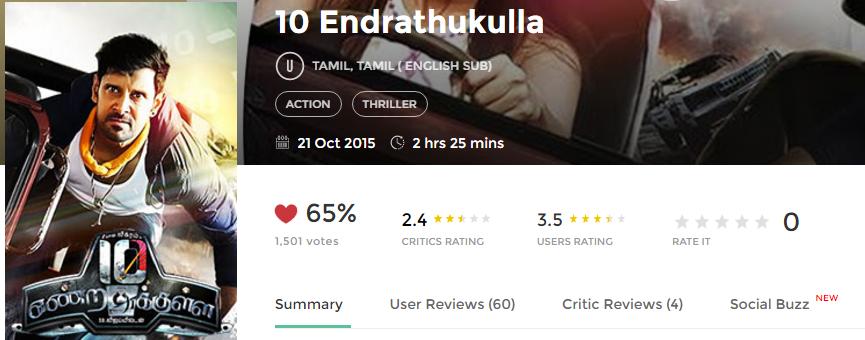 aramm tamil movie download tamilrockers 2017