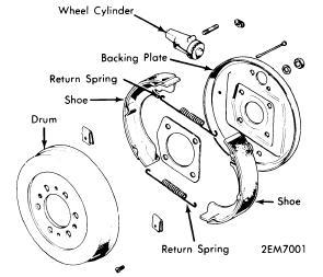 Mazda Bt 50 2007 Workshop Repair Manual