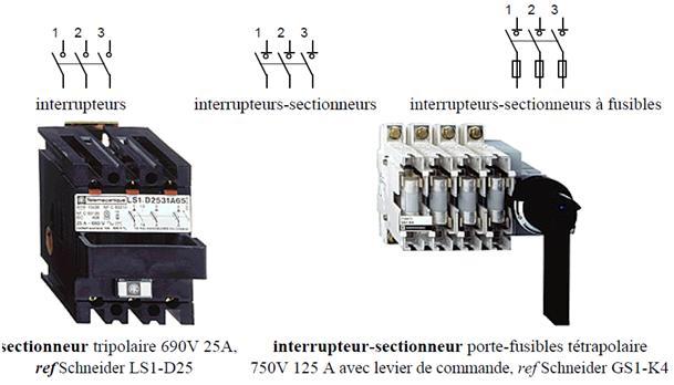Appareillage de commande g nie lectrique - Sectionneur porte fusible telemecanique ...