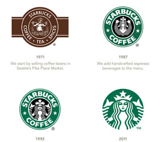 Melusina Starbucks logo inspiration