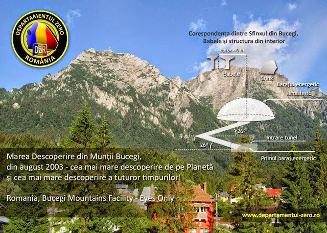 Alien Base for Giants Discovered in the Bucegi Mountains
