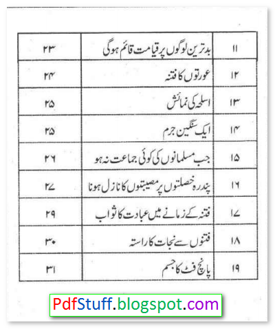 Contents of the Pdf Urdu Book Fitno Ki Dunya