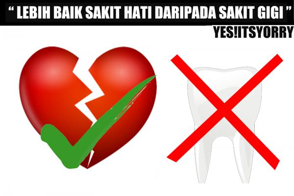 Gambar Sakit Gigi ,Animas, Lucu , Ompong ,Tonggos untuk Dp BBM dan Komentar Facebook