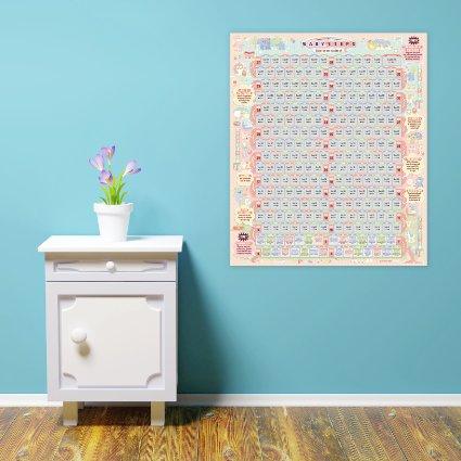 BabySteps Scratch-Off Calendar by Splash Brands