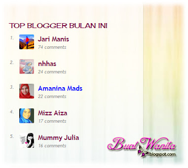Top Blogger September 2015