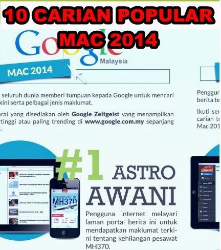 Senarai 10 carian tertinggi di Google Malaysia Mac 2014, 10 carian popular di Google Malaysia Mac 2014, astro awani, mh370, hanez suraya, konspirasi kehilangan mh370