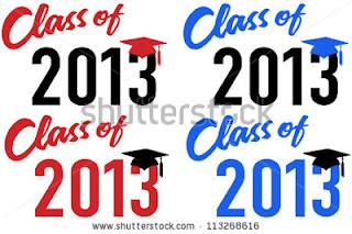 Lịch khai giảng các lớp Revit tháng 2/2013