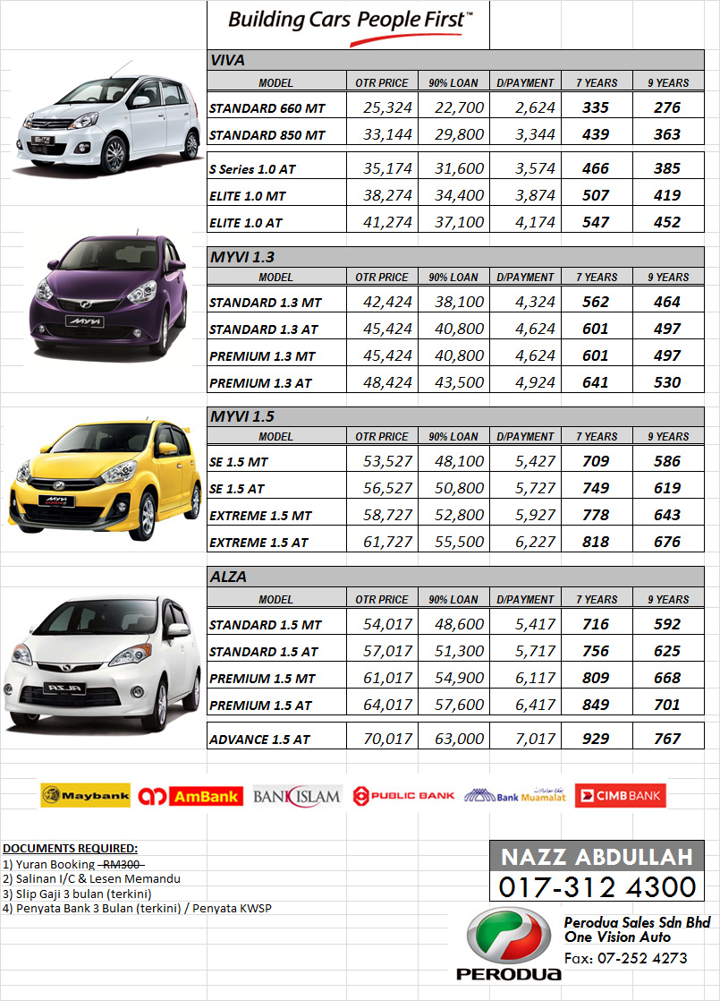 april 25 2013 harga di bawah telah dikemas kini pada 25hb april 2013