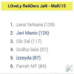 http://drshikinzainal.blogspot.com/2015/02/lovely-readers-jan2015.html