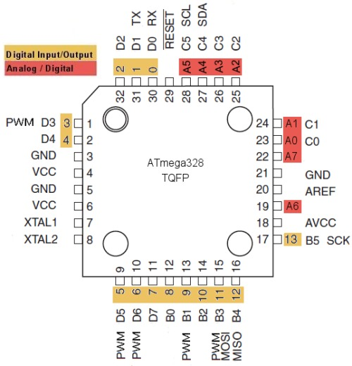 at mega 328 arduino pinout circuit diagram electronic mosfet circuit diagram